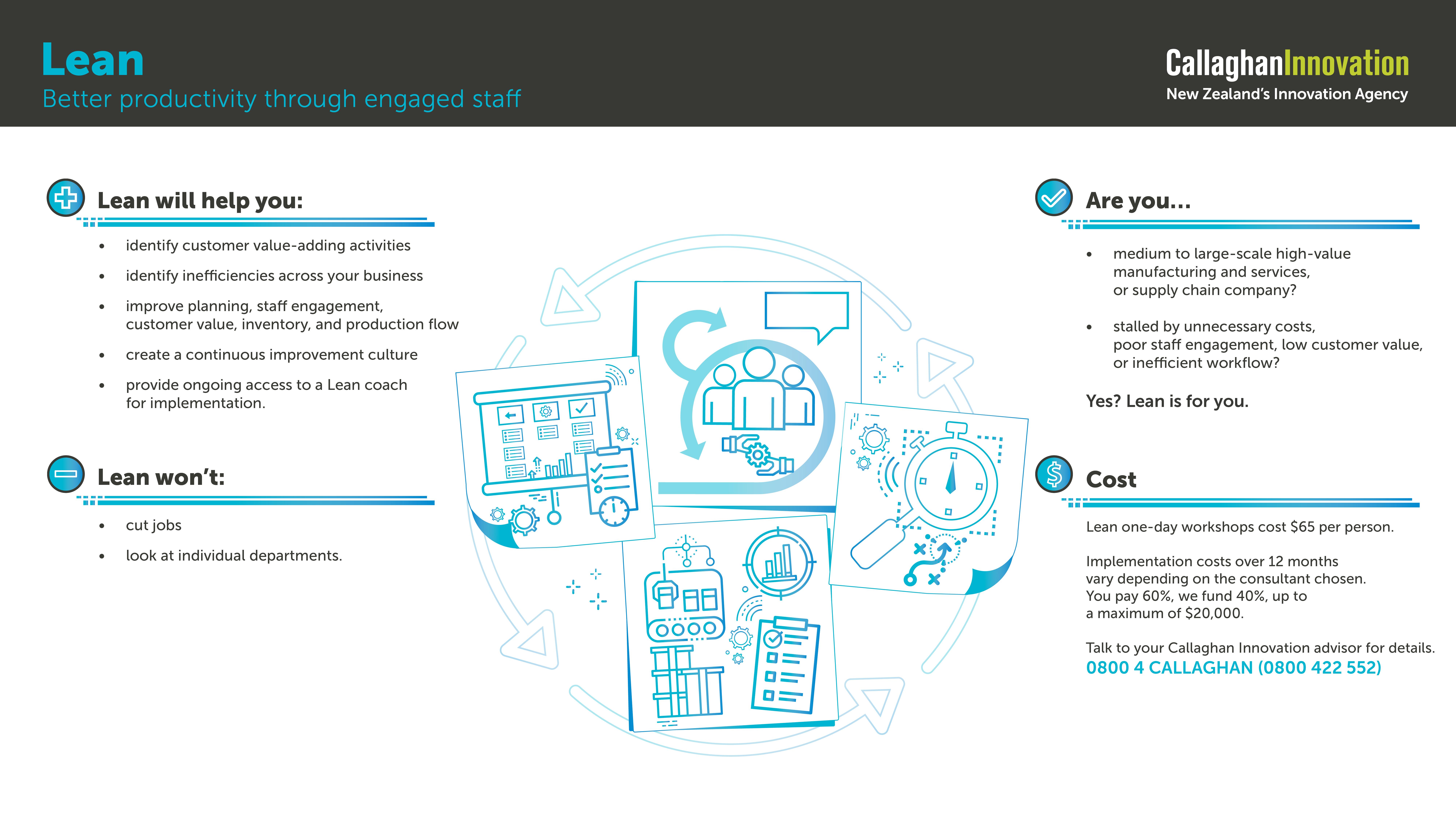 Lean | Callaghan Innovation